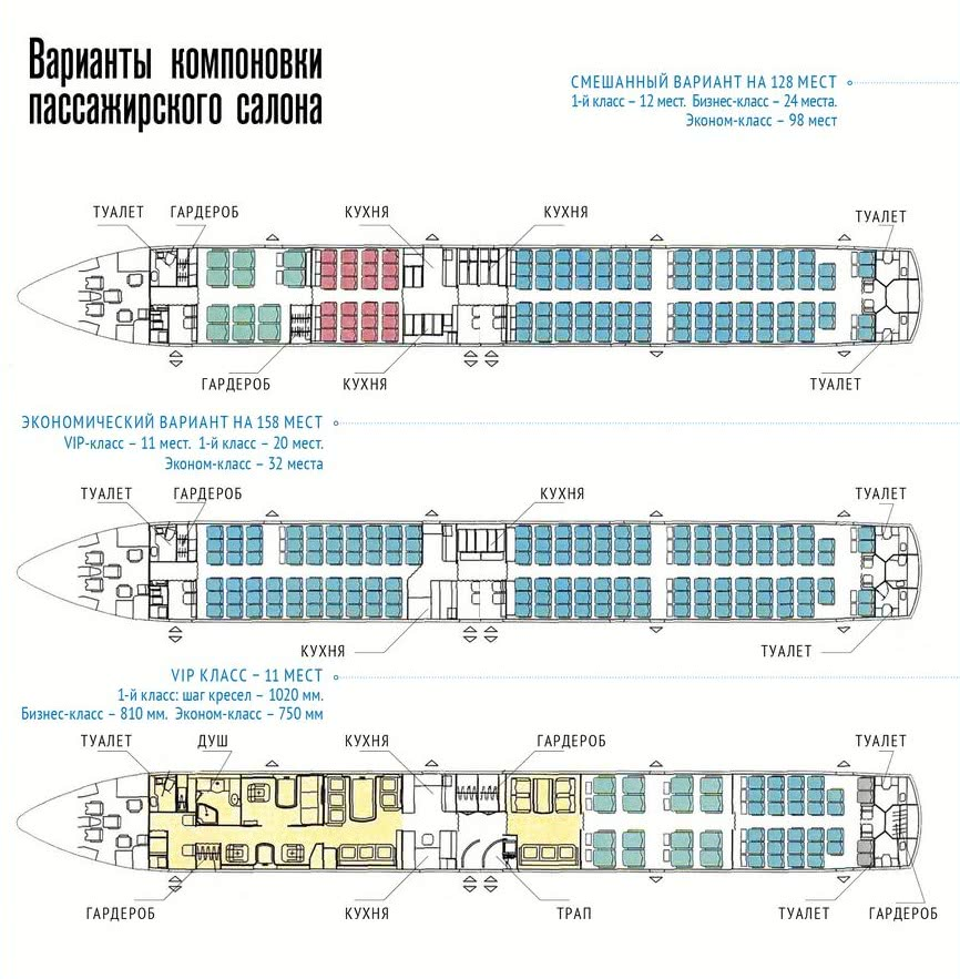 летные данные Ту-154,